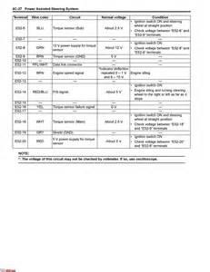 diy tacho install in maruti wagonr page 2 team bhp
