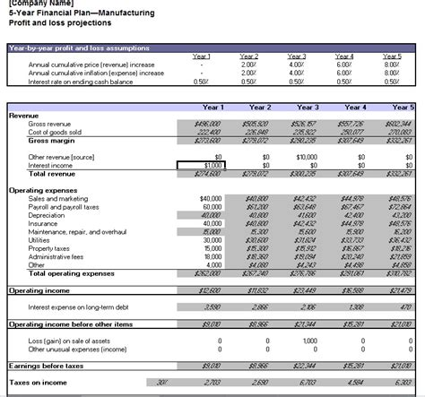 3 year financial projection template pictures to pin on