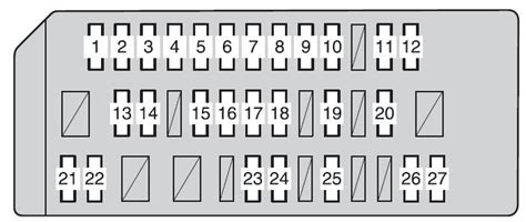 Toyota Auris Fuse Box Diagram Toyota Auris Hybrid Mk1 2011 2012 Fuse Box Diagram