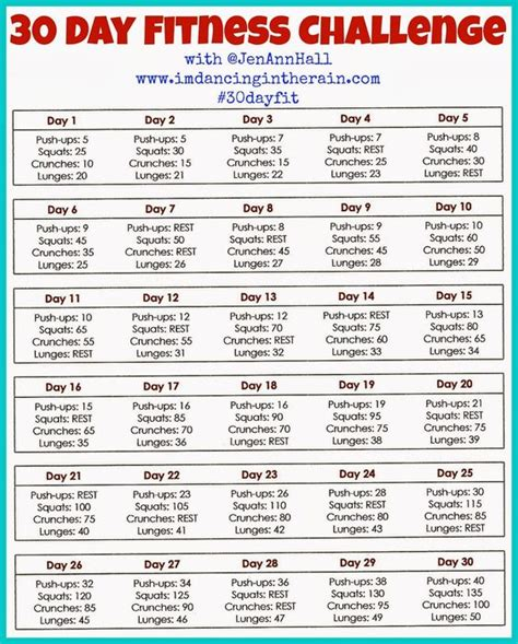 30 day fitness challenge in the 30 day