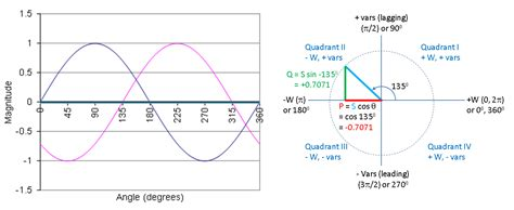 capacitor inductor reactive power reactive power inductor 28 images what is surge impedance loading definition and meaning