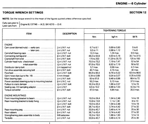 torque setting table torque setting chart images