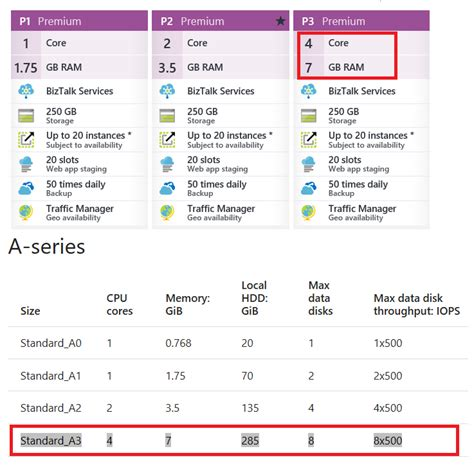 azure table storage limits azure table storage limits brokeasshome com