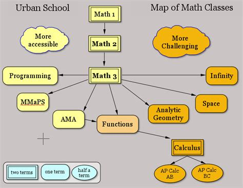 math map archives softwarecircle