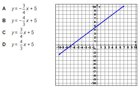 y 4x 2 table writing the symbolic representation of a function graph