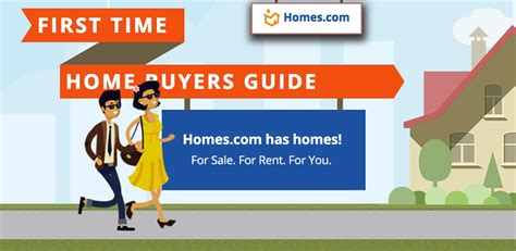 buying a house first time buyers guide introducing our interactive first time home buyers guide