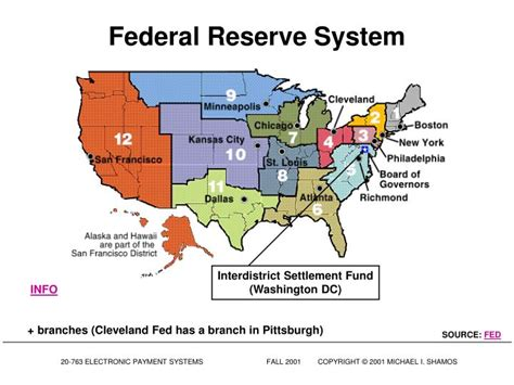 frb whats next federal reserve system federal reserve system bing images