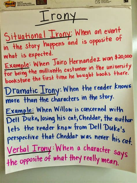 literary theme list middle school irony exles in literature middle school www pixshark