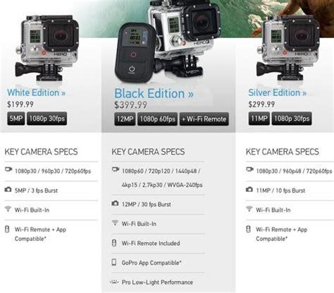 gopro price comparison gopro hero3 4k delivers high resolution