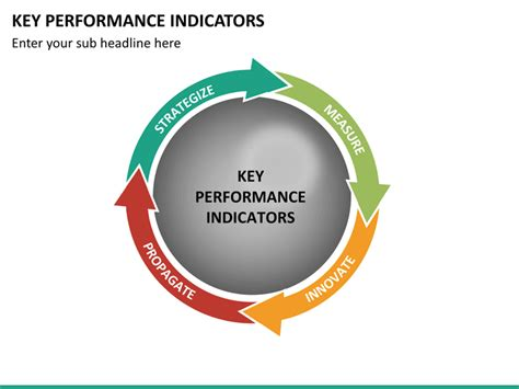 Key Performance Indicator Powerpoint Template Sketchbubble Key Performance Indicators Ppt Templates