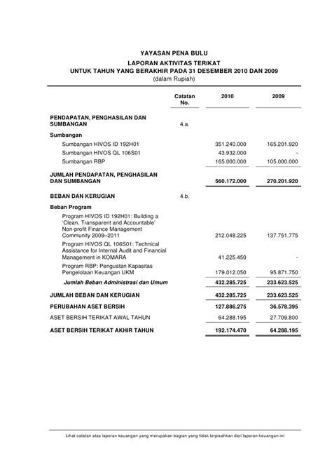 format laporan dak 2017 contoh laporan audit yayasan laporan 7
