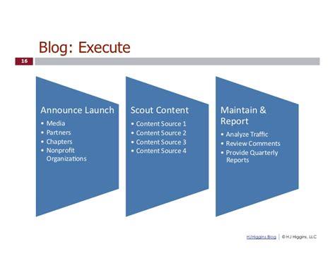 nonprofit social media strategy template nonprofit social media strategy template image collections