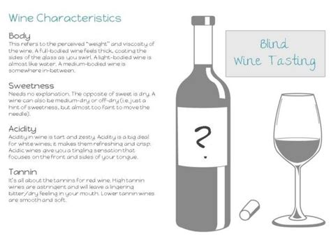 wine tasting template cards blind wine tasting