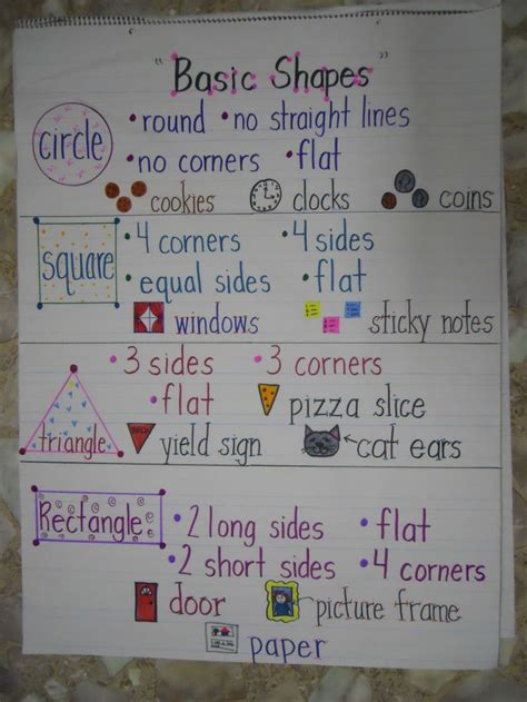 best 25 shape anchor chart ideas on 3 dimensional shapes dimensional shapes and 3d best 25 shape anchor chart ideas on 3 dimensional shapes dimensional shapes and 3d