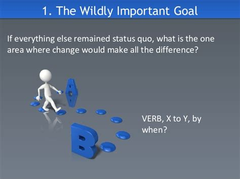 wildly important goals template the 4 disciplies of execution