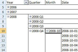 excel layout for hierarchical data date dimension in analysis services part 1 data