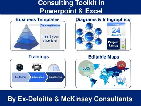 Mba Independent Consulting Course Exle by Management Consultant Toolkit In Powerpoint Excel