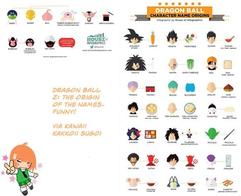 Z Anime Names by Rinkya On Quot Z Character Name Origins