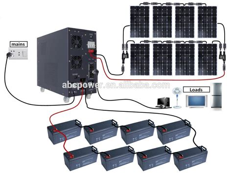 quality small solar generator for home 1kw 2kw 3kw