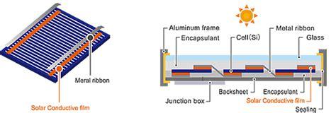 solar cell connection diagram wiring diagram schemes