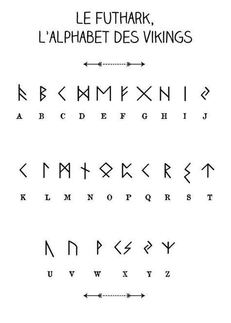 Menviking | Les symboles Vikings et leurs Signification