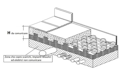 pavimento elettrico radiante impianto radiante a pavimento grl94 it