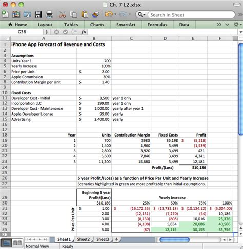section 10b 5 spreadsheets to estimate costs