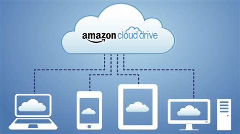 drive cloud why amazon cloud drive won t replace dropbox