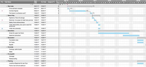 Construction Schedule Using Excel Template Free Download Construction Gantt Chart Excel Template