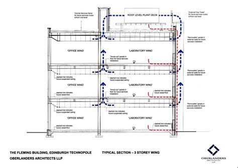 building regulations section j metal building section pictures to pin on pinterest