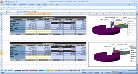 Rental Property Investment Spreadsheet by Rental Property Excel Spreadsheet Laobingkaisuo
