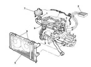 Fiat Punto Cooling System General Not So Cold Starts Page 2 The Fiat Forum