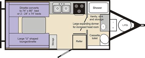 Pop Up Camper Floor Plans starling travel 187 choosing the right rv for you a frame