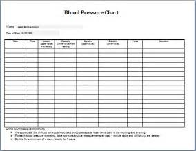 printable blood pressure chart template blood pressure chart high blood pressure chart