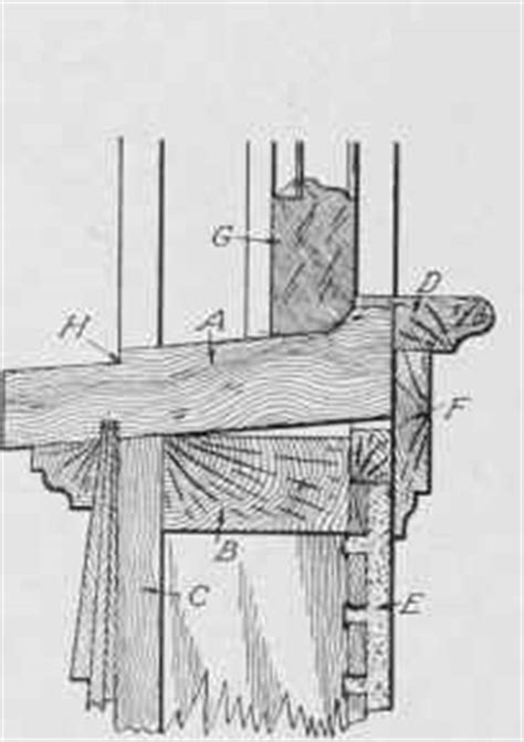 Building A Window Sill Finest Pulley Stile With Building Window Frames Window