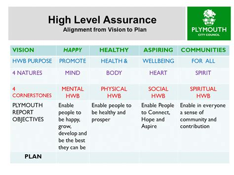 high level wellness definition of high level wellness by health thinking constructing plymouth s joint health and