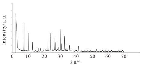 zeolite x ray diffraction pattern application of 3a zeolite prepared from venezuelan kaolin