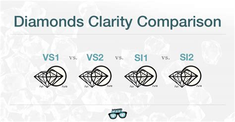 clarity and color i1 clarity diamonds are they really all that bad read
