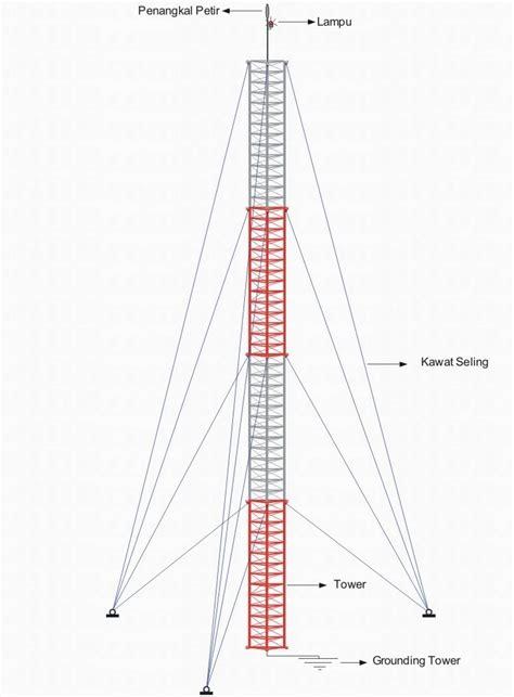jual tower triangle galvanis ukuran   p harga rp