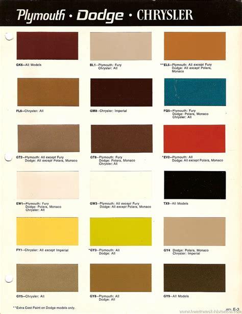 penta paints color chart related keywords penta paints