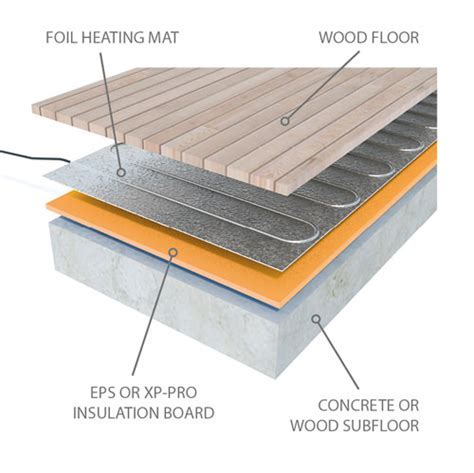 Laminate Floor Heating Floor Heating Under Laminate Flooring