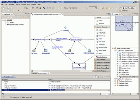 eclipse layout editor java eclipse java workflow tooling jwt the eclipse foundation