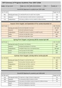 iep template need to write an iep by beachman0274 teaching resources