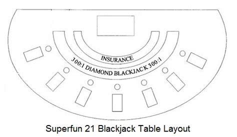 table layout wikipedia super fun 21 wikipedia