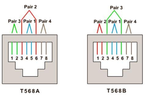 cat 5 crossover wiring diagram 302 found