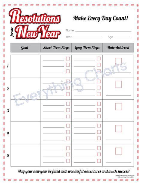new year year chart new years resolutions chart everything charts and