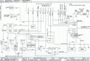 slide out wiring diagram fleetwood southwind fleetwood tioga wiring diagram elsavadorla