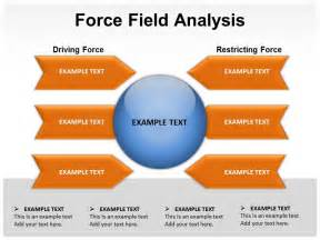 force field analysis powerpoint templates and backgrounds