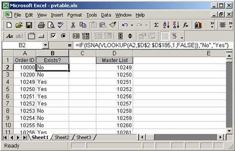 Ms Excel How To Use The Vlookup Function Ws Isna Will Template Usa