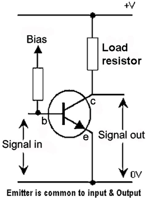 a bipolar transistor is connected to a resistive load transistor resistor emitter 28 images diodes and transistors northwestern mechatronics wiki
